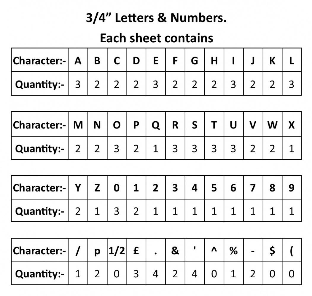 3-4inch-letter-set-contents